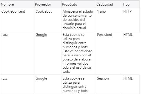 Cookies Amoeiro Rincón